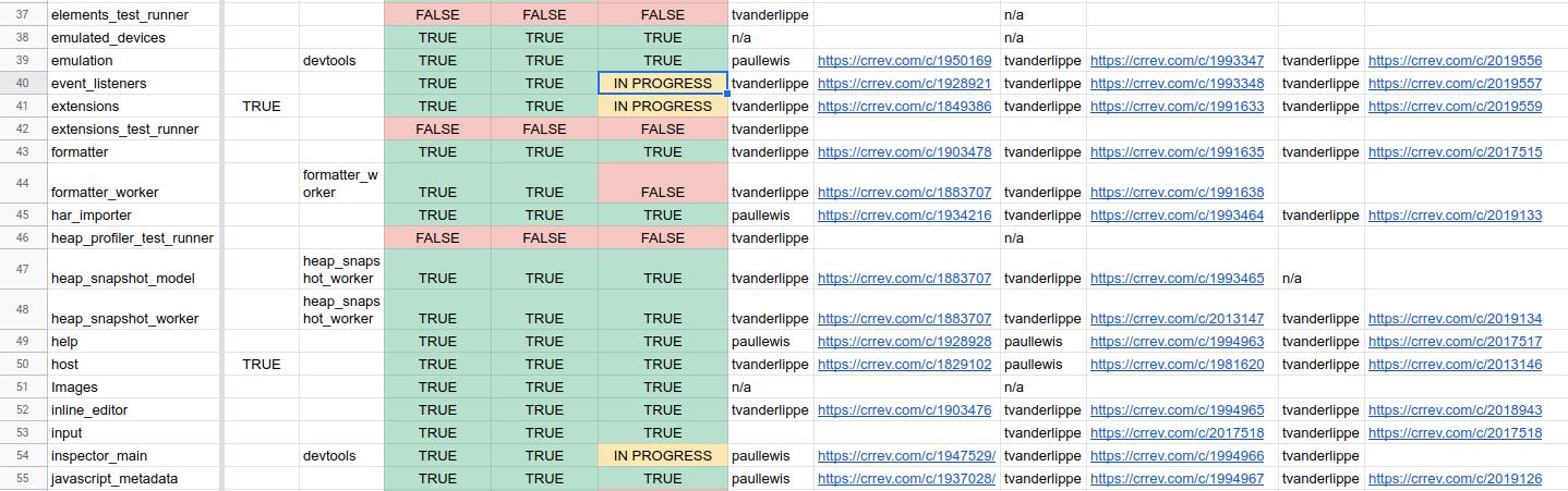 JavaScript modules migration spreadsheet