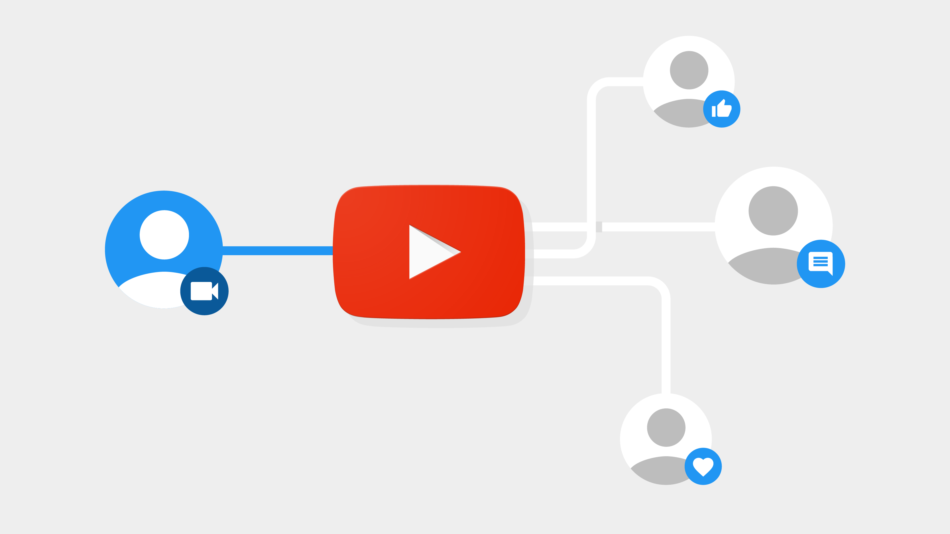 Youtube connection