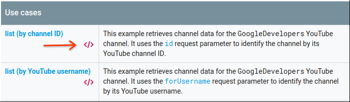 Image that identifies the location of the code symbol link in the table that lists use cases for the channels.list documentation. The alt text for that image identifies the image as a code symbol and specifies the use case associated with that link.